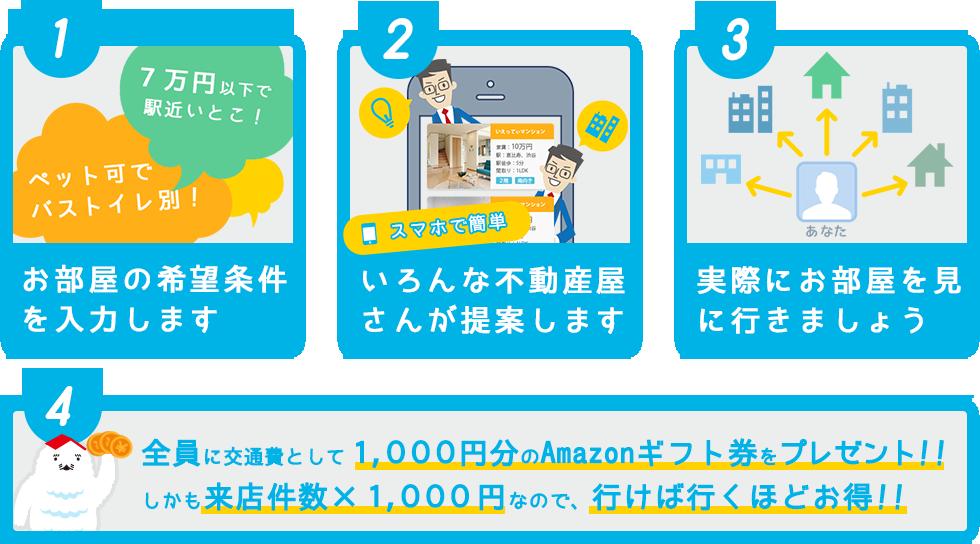 ietty:日本租房网站中介提案推荐的创新模式