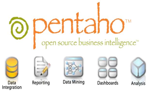6个用于大数据分析的最好工具