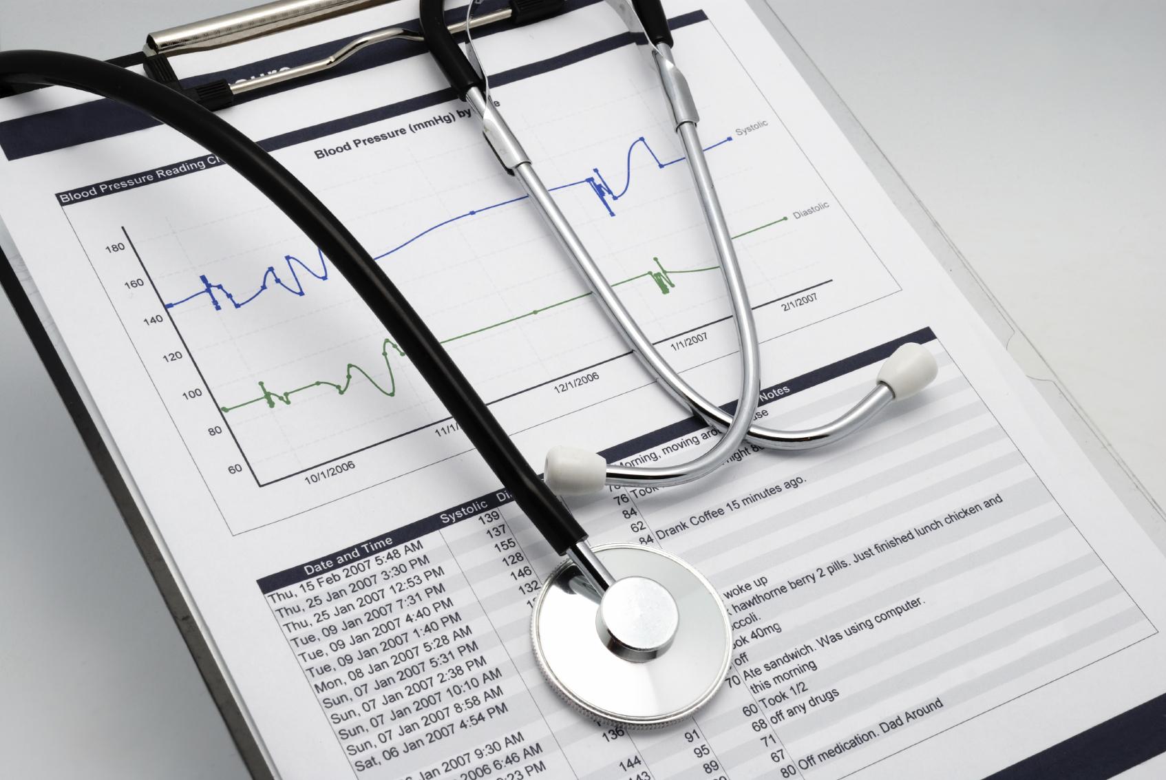 产业探索之医疗健康:医疗健康+金融主要模式之二