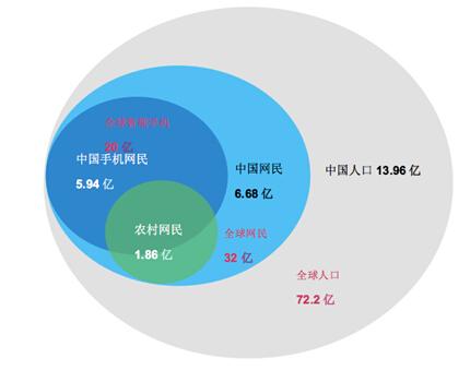 产业探索之新经济1112.png