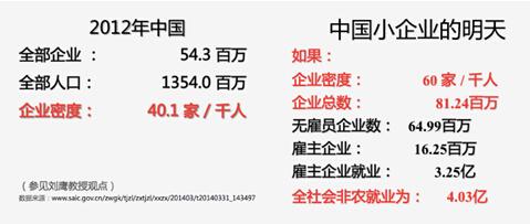 产业探索之新经济3430.png