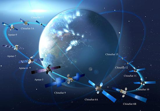 """宽带卫星通信解决方案供应公司""""控维通信""""完成千万级A轮融资"""