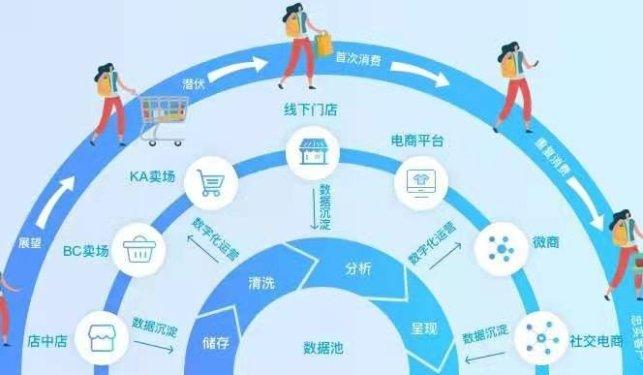 有信科技获亿元级人民币A+轮融资,由金沙江创投、凯泰资本联合投资