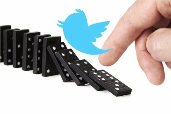 Twitter商业模式简析